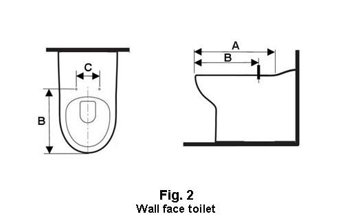 Fig2Wallfacetoilet.jpg - large